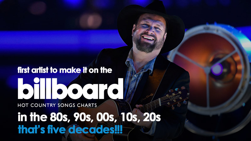 GARTH BROOKS IS THE FIRST ARTIST  TO MAKE IT ON THE BILLBOARD HOT COUNTRY SONGS CHART IN THE 80s, 90s, 00s, 10s, 20s